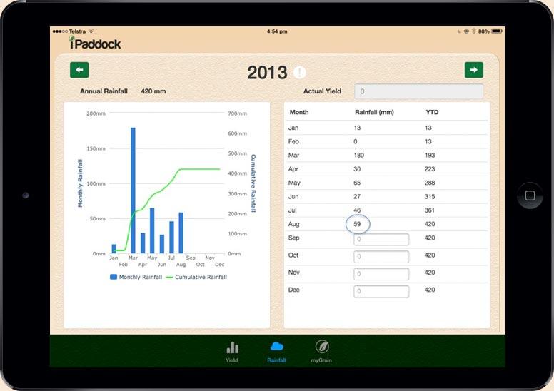 iPaddockYield Slide 6