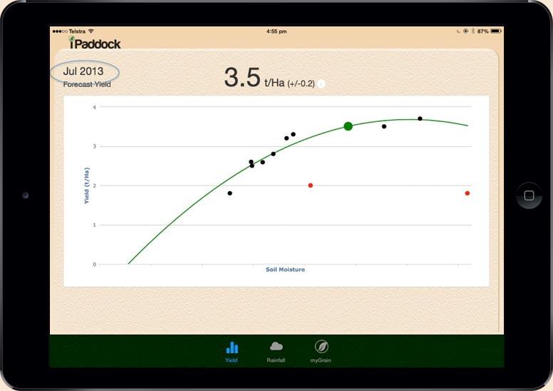iPaddockYield Slide 5
