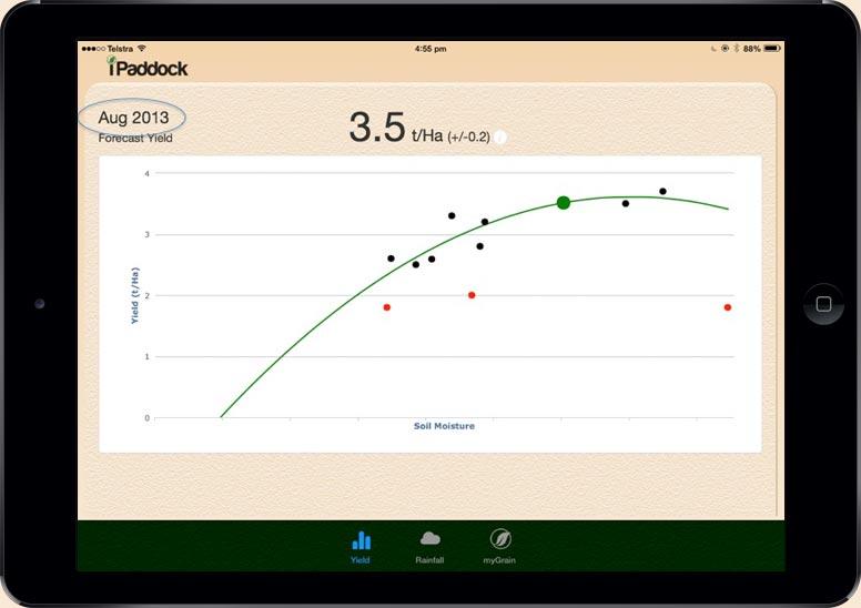 iPaddockYield Slide 7